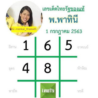 แนวทางหวยไทยรัฐ งวด 1/7/63