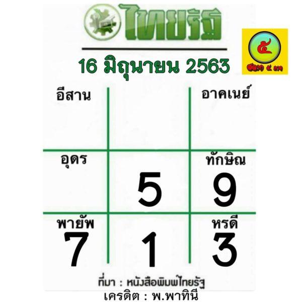 เลขเด็ดหวยไทยรัฐ