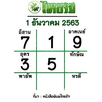 แนวทางหวยไทยรัฐ งวด 1/12/63