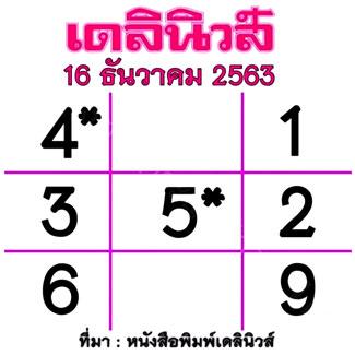 แนวทางหวยเดลินิวส์ งวด 16/12/63