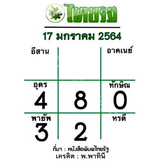 แนวทางหวยไทยรัฐ